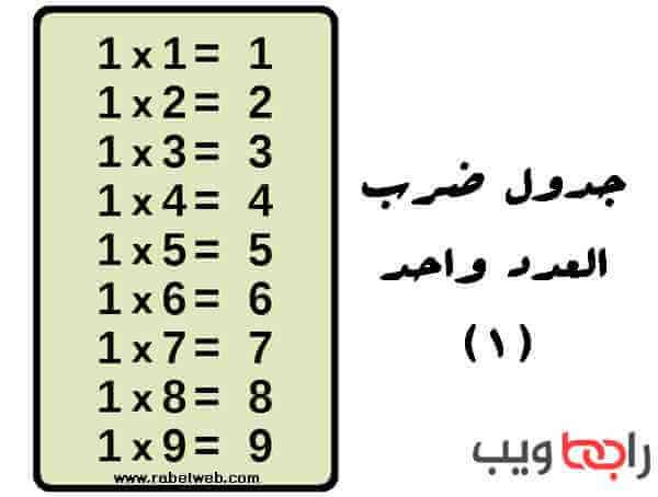جدول الضرب من 1 الى 10
